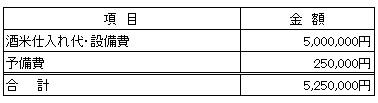 /data/fund/3114/資金使途.jpg