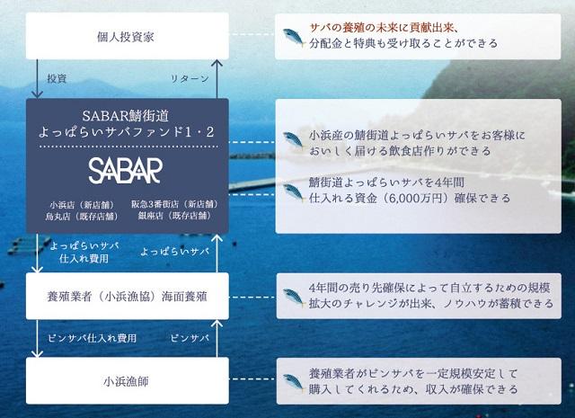 /data/fund/3141/sabar_fryer_A5_2-01 (2).jpg