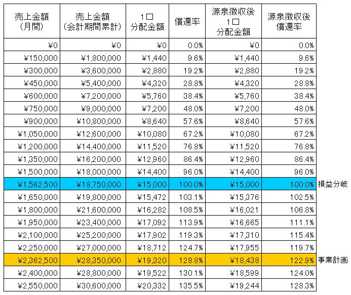 /data/fund/3142/sim.png