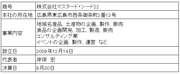 /data/fund/3149/営業者概要.png