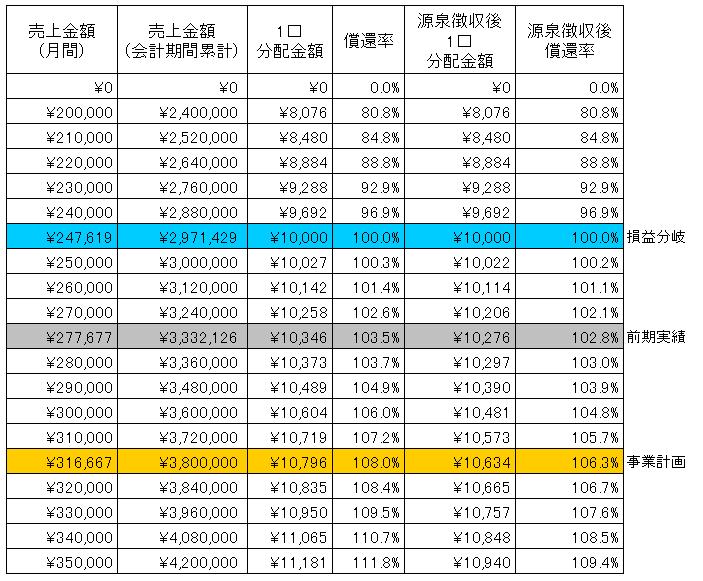 /data/fund/3149/sim.png