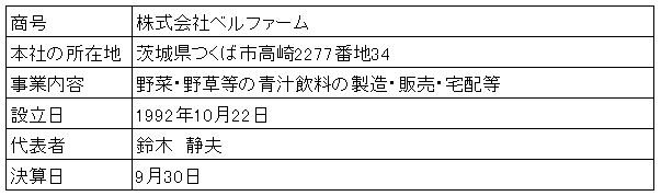 /data/fund/3166/営業者概要.png