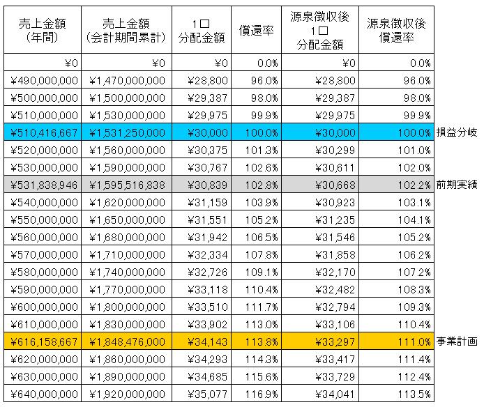 /data/fund/3168/sim.png