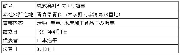 /data/fund/3169/営業者概要.png
