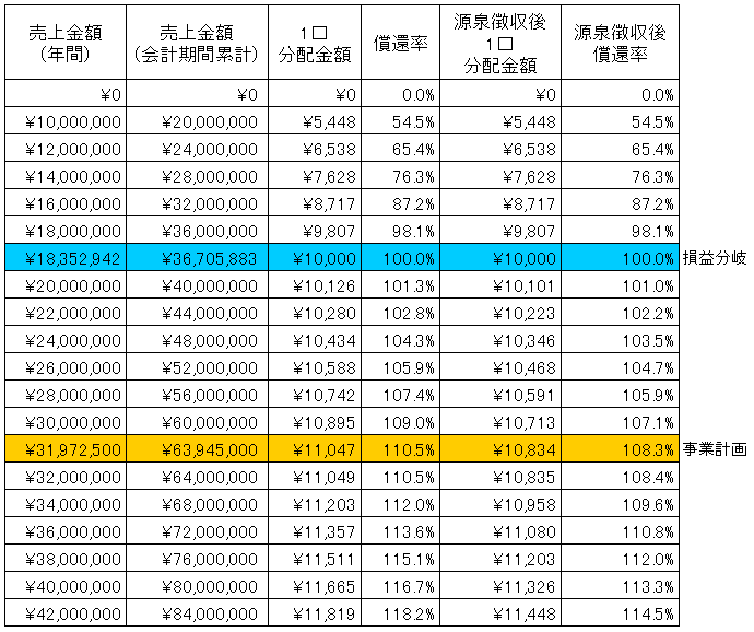 /data/fund/3169/sim.png