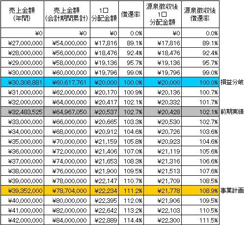 /data/fund/3246/分配シミュレーション.jpg