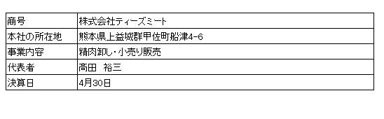 /data/fund/3251/営業者情報(更新).jpg