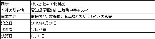/data/fund/3258/営業者概要(社名変更).jpg