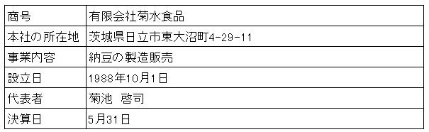 /data/fund/3263/営業者概要.png