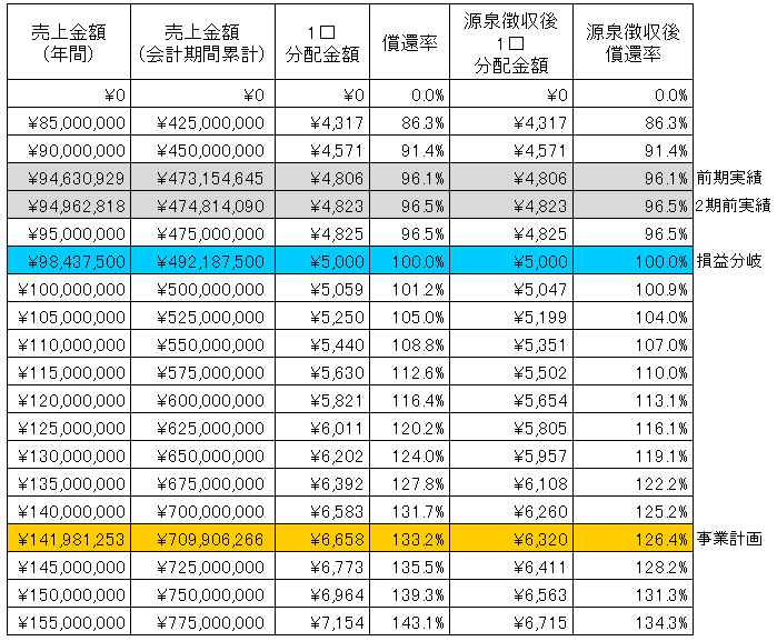/data/fund/3266/sim(修正).png