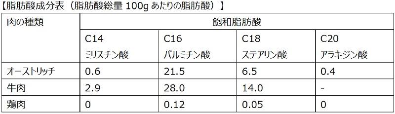 /data/fund/3267/table2.jpg
