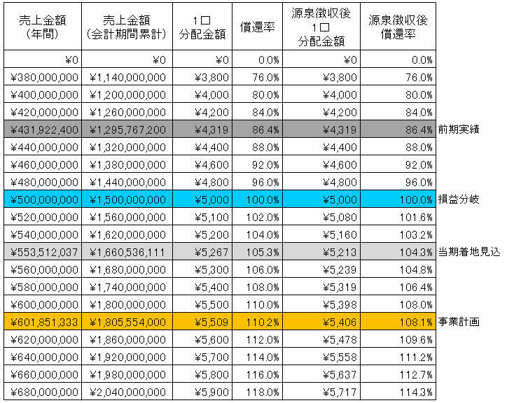 /data/fund/3268/sim2.png