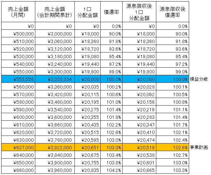 /data/fund/3275/sim.png