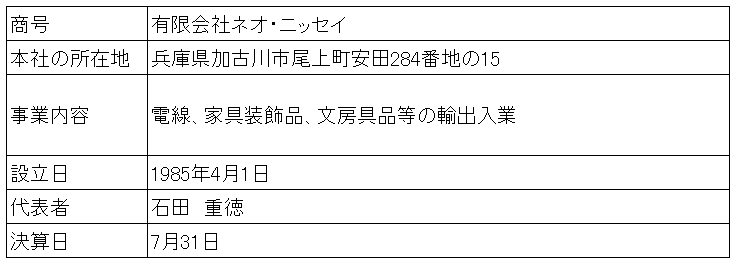 /data/fund/3280/会社概要.png