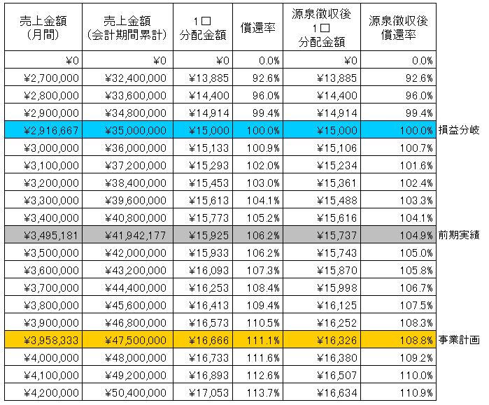 /data/fund/3283/sim.png