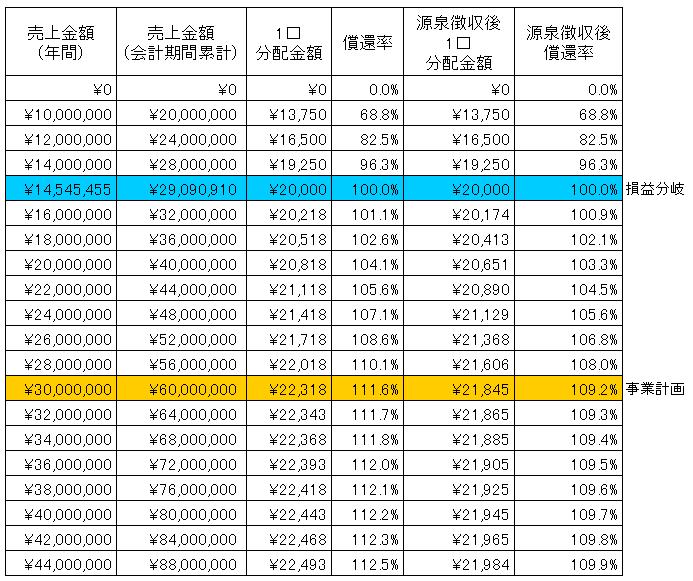 /data/fund/3285/sim.png