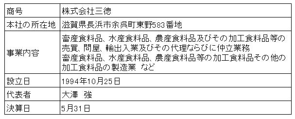 /data/fund/3288/営業者概要.png