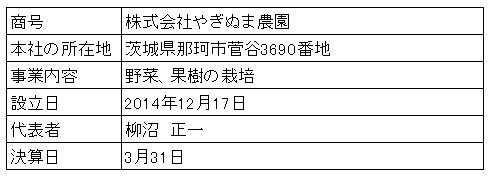/data/fund/3289/営業者概要.png