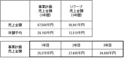 /data/fund/3326/事業計画.jpg