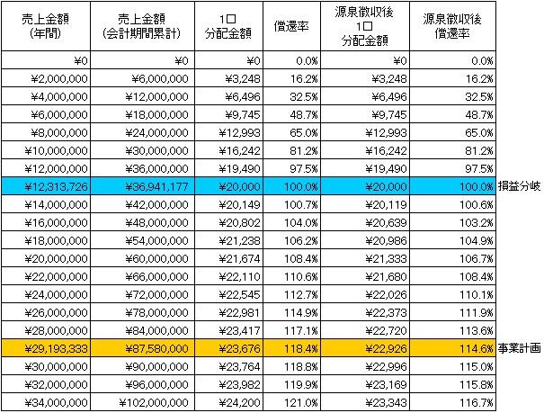 /data/fund/3326/分配シミュレーション.jpg