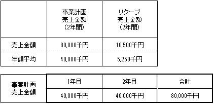 /data/fund/3433/事業計画.jpg