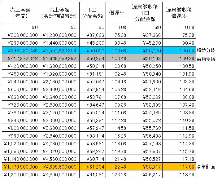 /data/fund/3524/sim(VER2).png