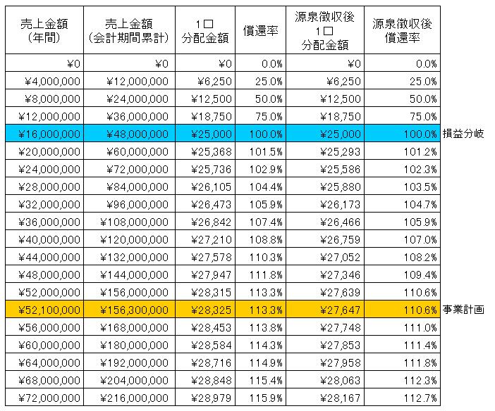 /data/fund/3531/sim.png
