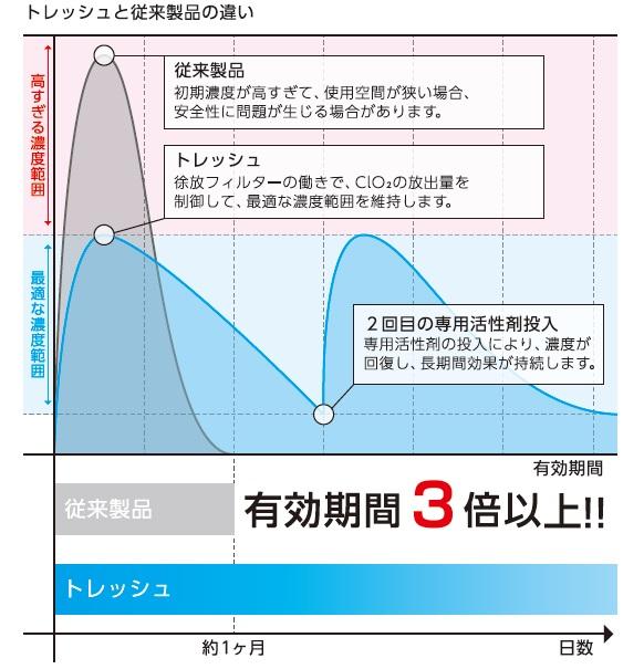 /data/fund/3569/徐放フィルター下.jpg