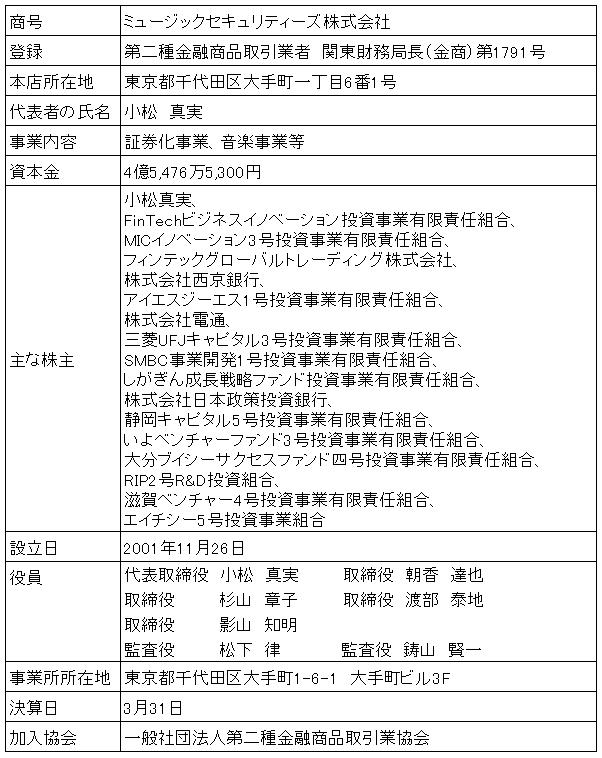 /data/fund/3569/MS概要 システム貼付け用.png