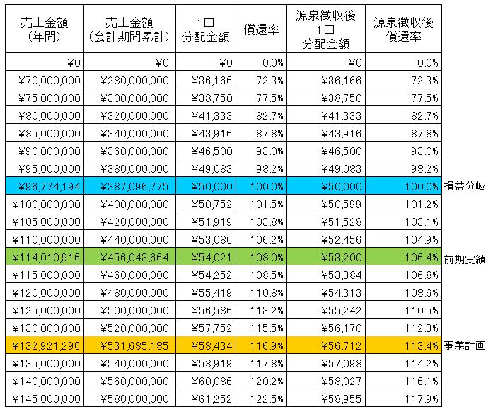 /data/fund/3644/sim.png