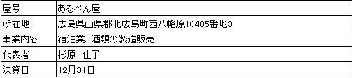/data/fund/3646/営業者会社概要.jpg