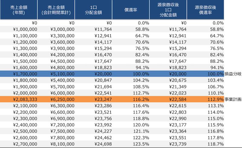 /data/fund/3699/シミュレーション.png