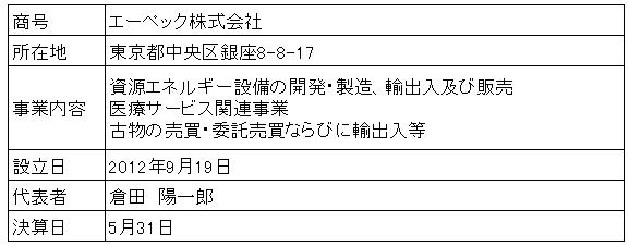 /data/fund/3699/営業者概要.png