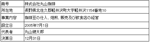 /data/fund/3778/営業者概要 システム貼付け用.png
