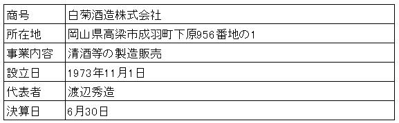 /data/fund/3791/営業者概要.png