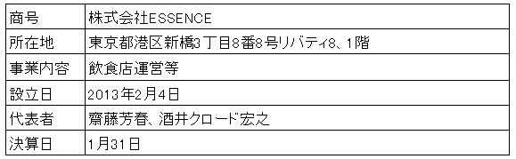 /data/fund/3792/営業者概要.png