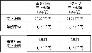 /data/fund/3797/売上明細.jpg