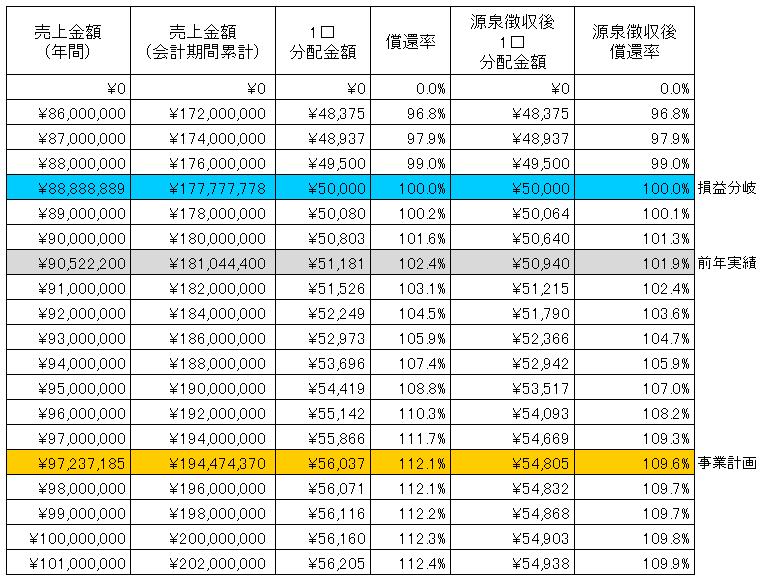 /data/fund/3809/sim.png