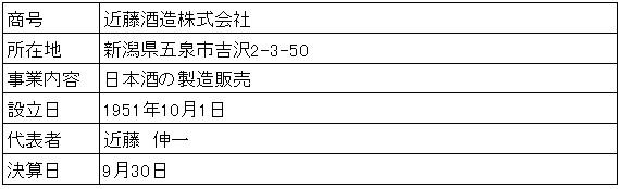 /data/fund/3837/営業者概要.jpg