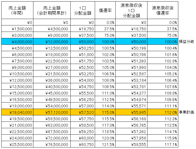 /data/fund/3890/sim.png