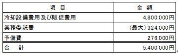 /data/fund/3902/上閉伊酒造 使途.JPG