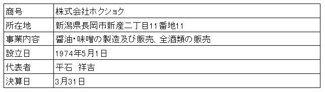 /data/fund/3920/営業者概要.png