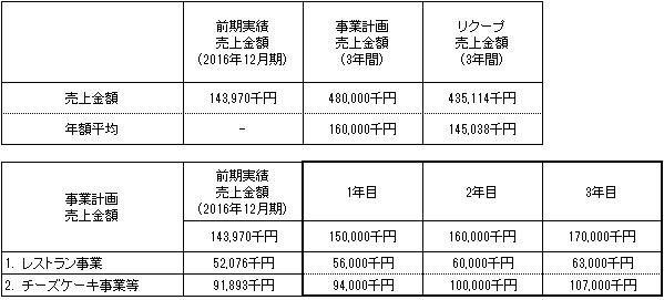 /data/fund/3921/売上明細.jpg