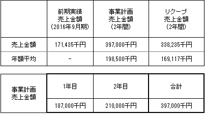 /data/fund/3922/売上明細.jpg
