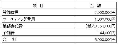 /data/fund/3924/(有)内山味噌店 資金使途.JPG