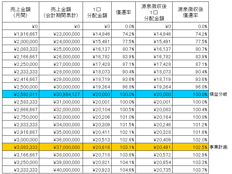 /data/fund/3925/sim(最新).png