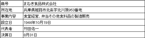 /data/fund/3986/営業者概要.jpg