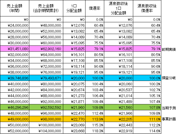 /data/fund/3987/シュミレーション2.png