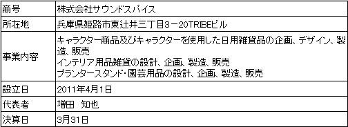 /data/fund/3987/営業者概要.jpg