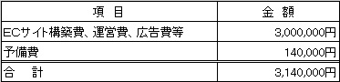 /data/fund/3987/資金使途.jpg